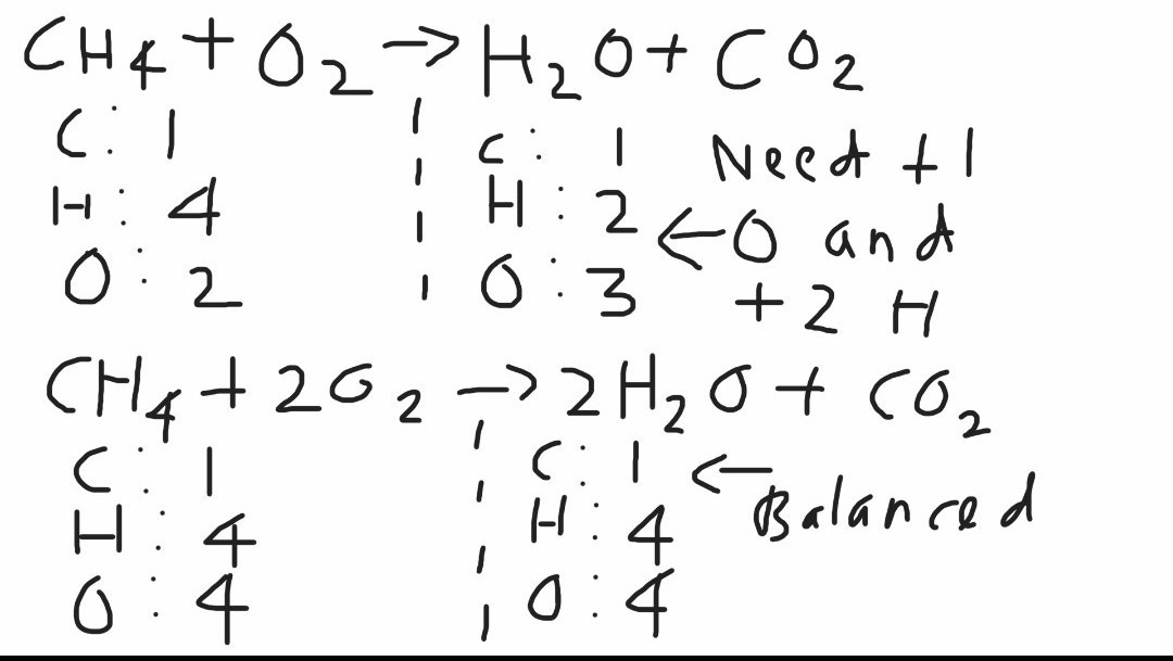 Balanced Equation For Complete Combustion Of Sucrose