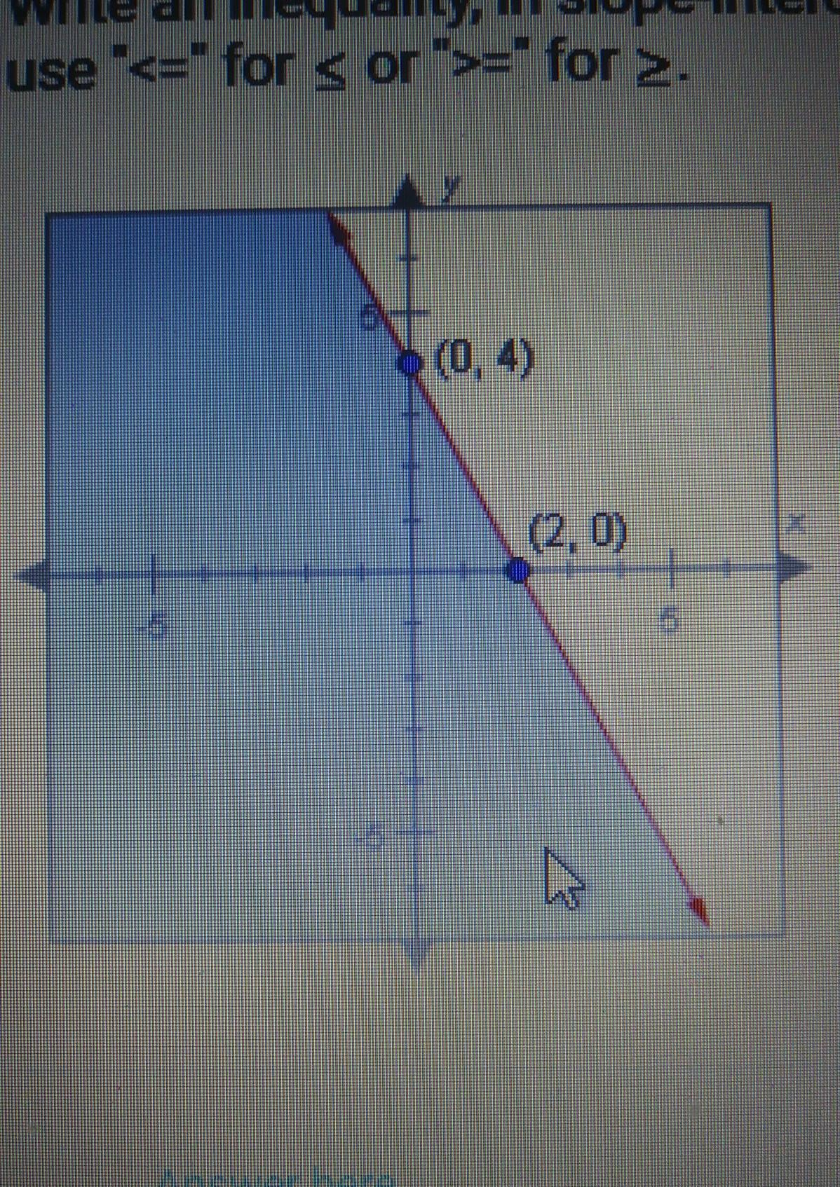 Write An Inequality In Slope Intercept Form For The