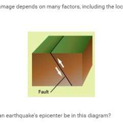 Earthquake Diagram With Labels 2005 Ford Taurus Alternator Wiring Where Would An S Epicenter Be In This A On Download Png