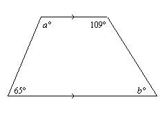 Find the values of a and b. The diagram is not to scale