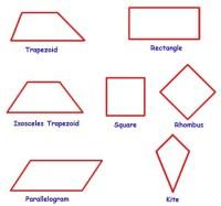 show me quadrilaterals shapes - Brainly.com