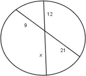 Circle O Is Shown Below The Diagram Is Not Drawn To Scale