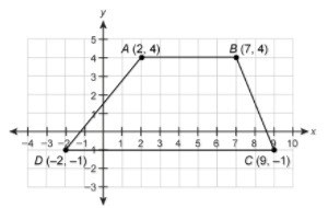 What is the length of the midsegment of this trapezoid