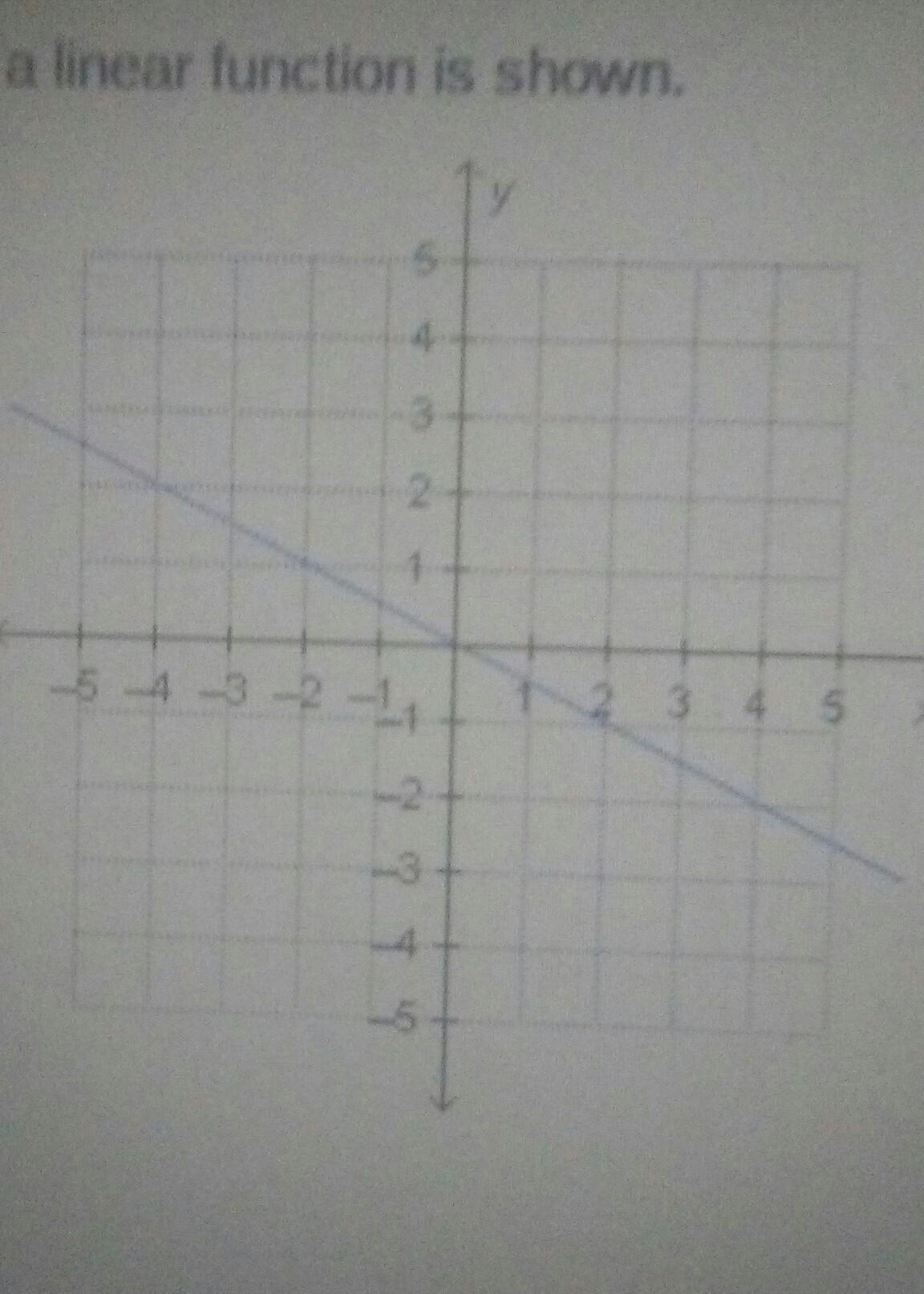 Another One The Graph Of A Linear Function Is Shown Which