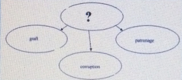 Wiring Diagram Database: Which Phrase Completes The Diagram