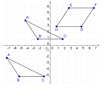 Triangle ABC is translated on the coordinate plane below