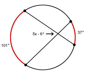 1. What is a central angle and what is the relationship of