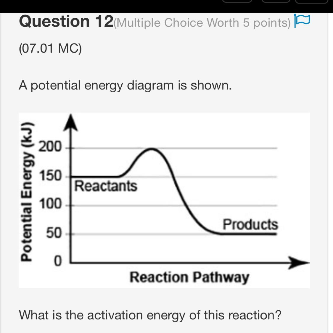 A Potential Energy Diagram Is Shown A Graph Is Plotted