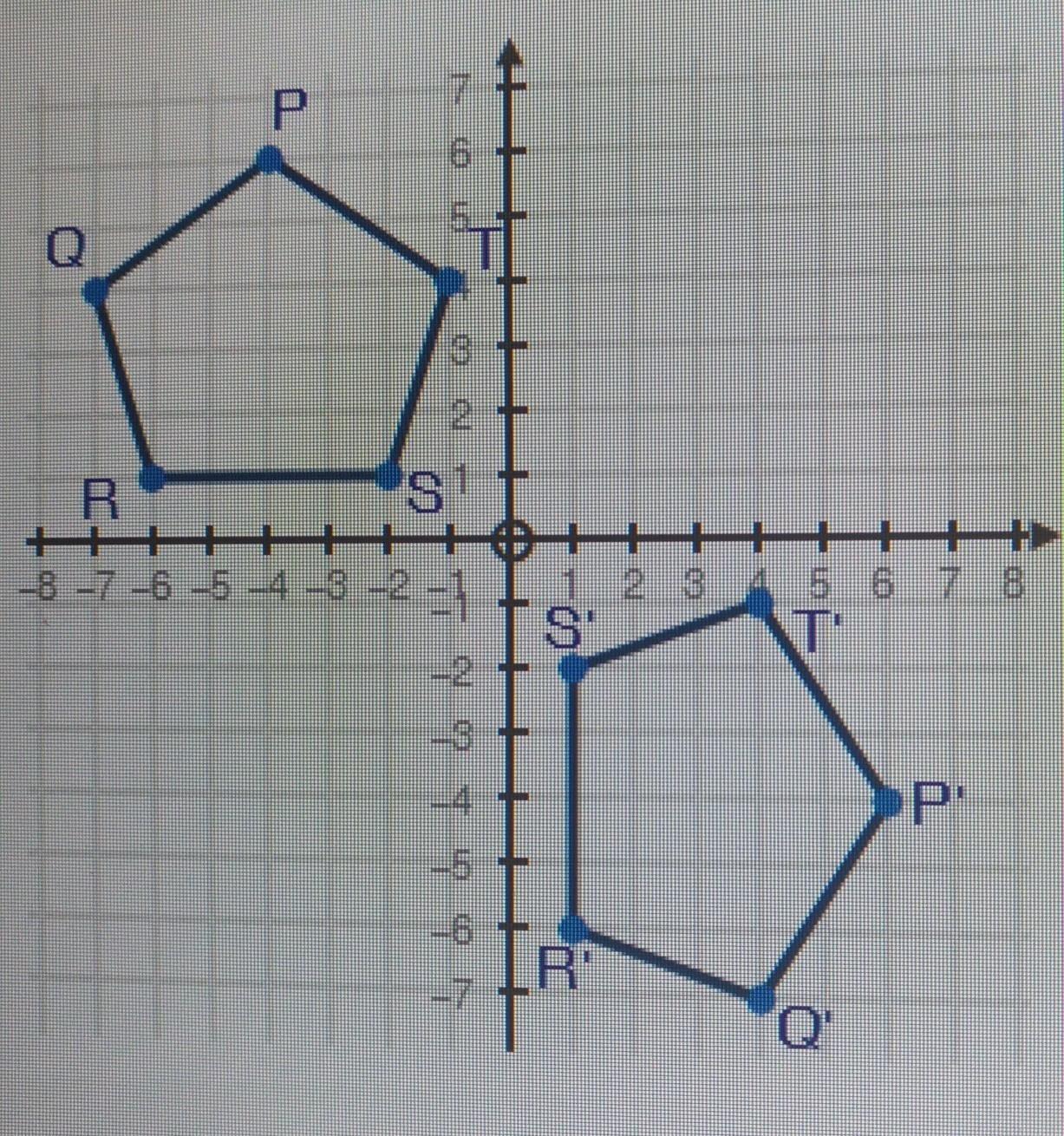 Plz Help Amp Explain Pentagon Pqrst And Its Reflection