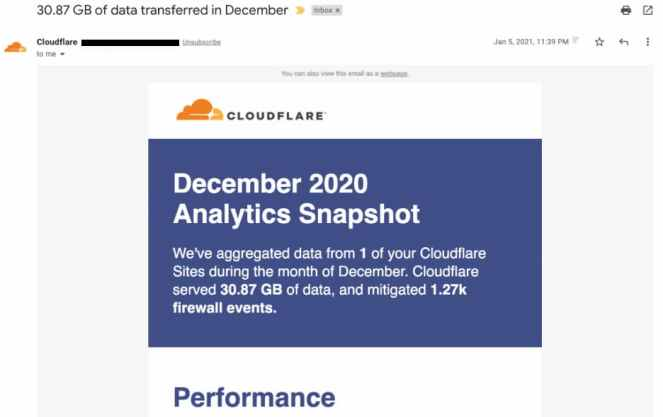 Cloudflare personalized email starting with the hook.