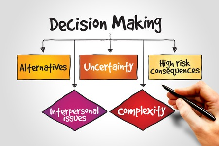 Decision making flow chart process business concept also stock photo rh rf