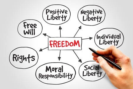social issues democracy equality: Freedom mind map business concept