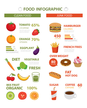 Healthy and junk food infographic also stock photos images rf rh