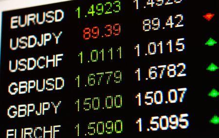 exchange rate:   Cotations boursières