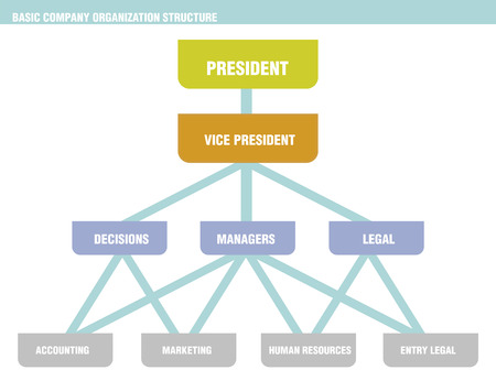 An example company organizational chart depicting with boxes horizontal lines and vertical also rh rf