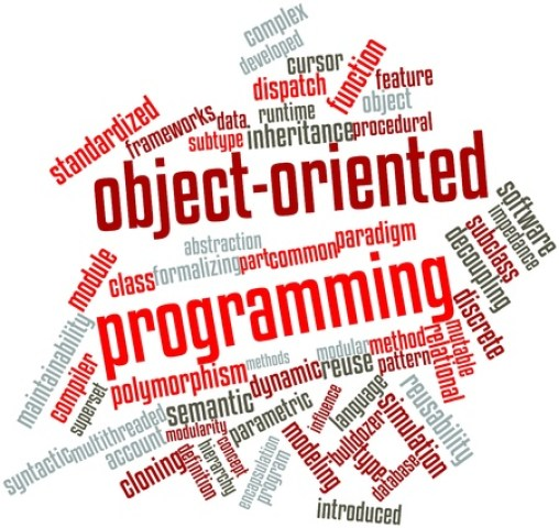 Image result for object oriented programming