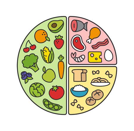 62 469 food groups