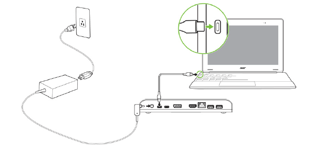 How to connect USB Type-C dock to your computer