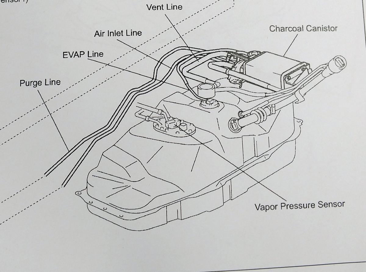 however the diagram lacked detail at the canister end and the connection to the steel lines near the driveshaft i contacted toyota parts and asked them to  [ 1200 x 891 Pixel ]