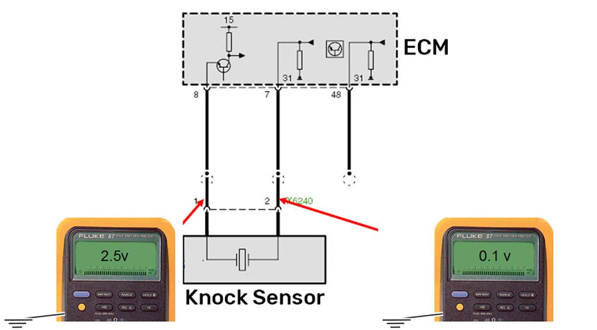 once you have tested circuit integrity and confirmed dc voltage is correct you now have to test the sensor signal which is an ac signal riding along the  [ 1200 x 664 Pixel ]