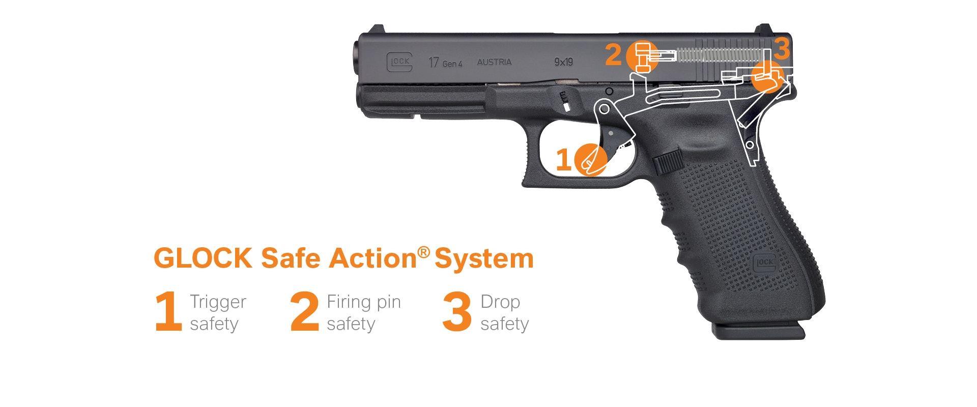 medium resolution of handgun safety diagram wire management wiring diagram handgun safety diagram