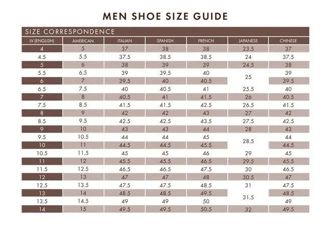 Drive Belt Size Conversion Chart