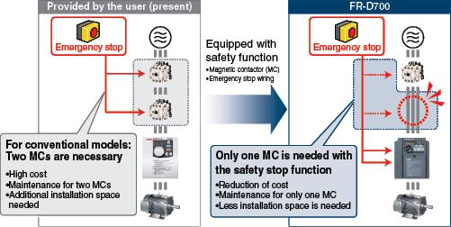 Modbus Rtu Wiring Diagram Fr D700 Series Vfd Overview Mitsubishi Electric Americas