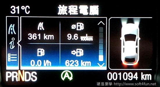 高CP值強悍性能SUV休旅 - Ford Kuga 1.5L Ecoboost 50
