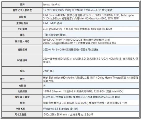 Lenovo 聯想 Z510 i5-4200M 評測 lenovo-z510-3_thumb