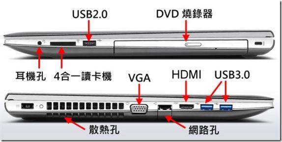 Lenovo 聯想 Z510 i5-4200M 評測 lenovo-z510-4_thumb