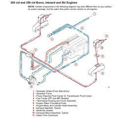 3 4l yamaha v8 engine diagram wiring library beginning of 305 v8 is chevy 305 firing order diagram images frompo [ 2550 x 3300 Pixel ]