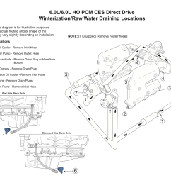 i am good on 2 through 6 but can t for the life of me figure out where 1 is engine oil cooler inlet hose per the note in the diagram i think  [ 1395 x 947 Pixel ]