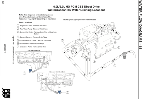 small resolution of i am good on 2 through 6 but can t for the life of me figure out where 1 is engine oil cooler inlet hose per the note in the diagram i think