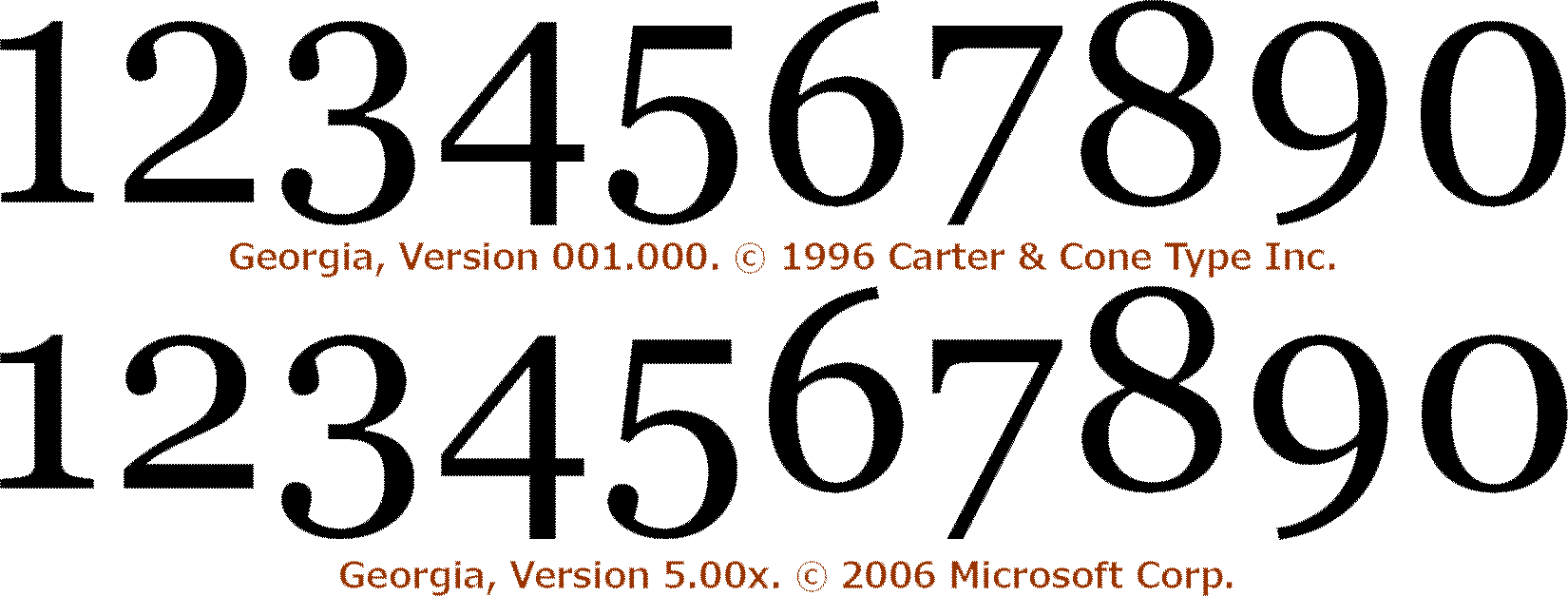 Proportional vs. Tabular Numbers — TypeDrawers