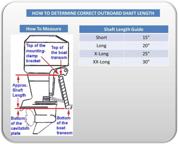 Outboard Motor Shaft Length Chart Automotivegarage Org