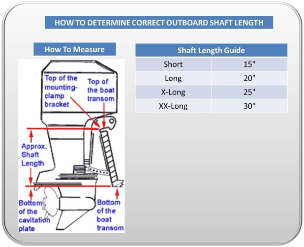 outboard motor shaft length chart