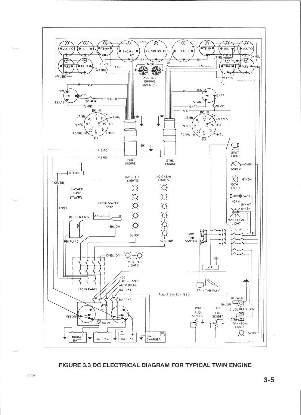 medium resolution of rinker boat wiring diagram wiring diagram data today rinker boat radio wiring diagram