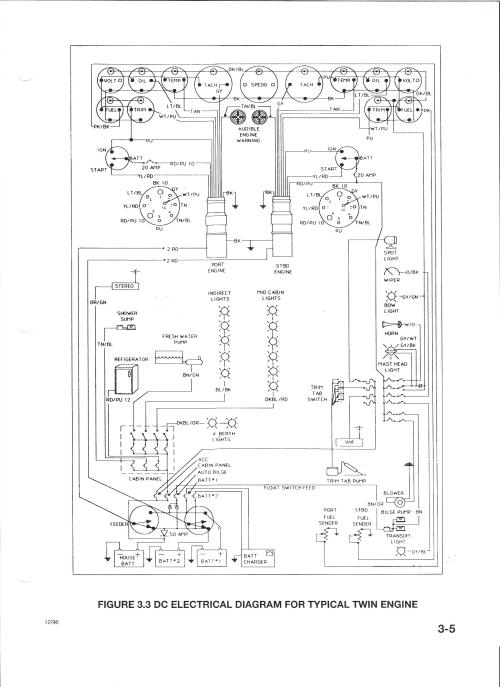 small resolution of rinker boat wiring diagram wiring diagram data today rinker boat radio wiring diagram