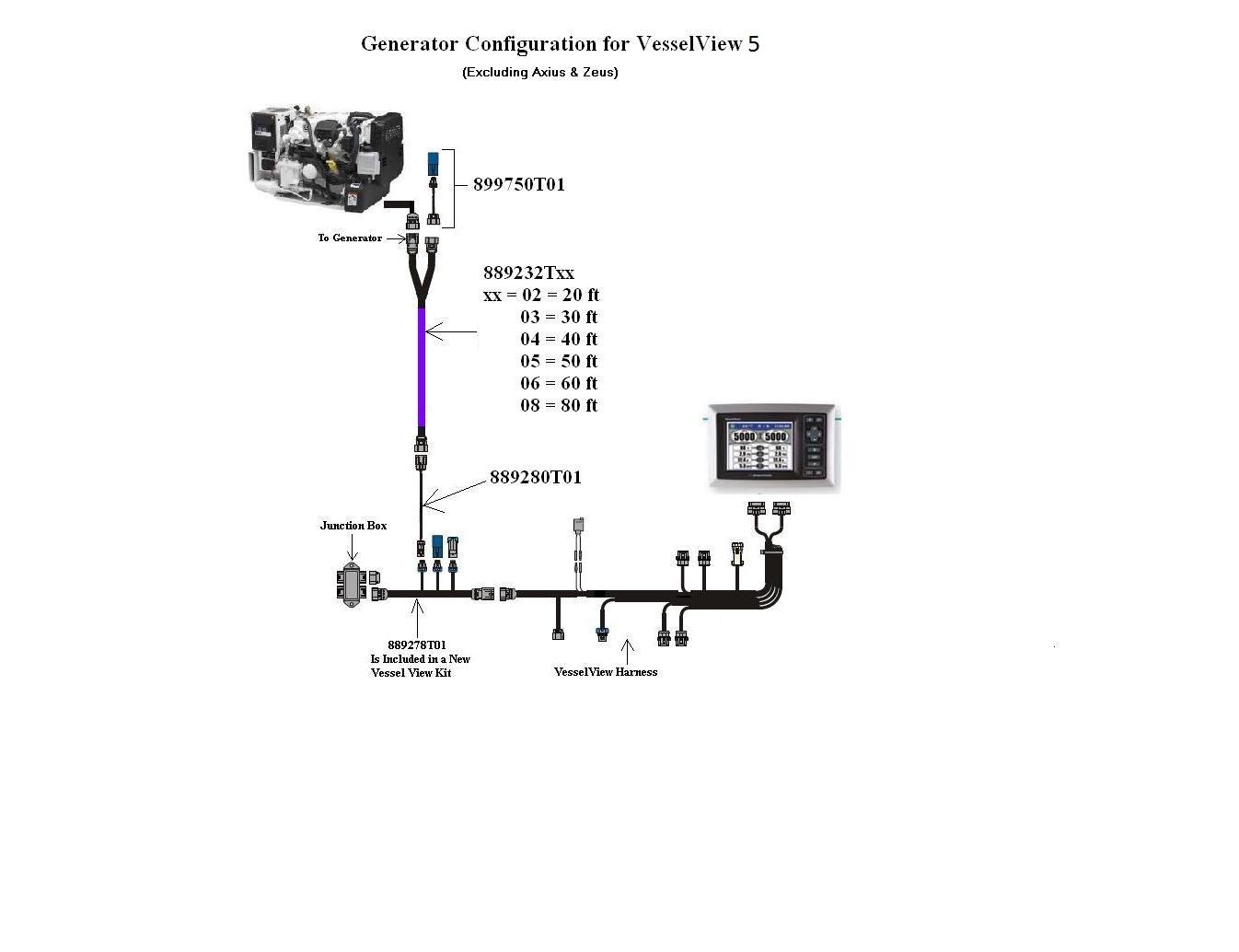 Kohler 5e Generator