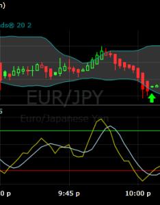 Image also trading the min charts  binaryoptions forum rh forumnaryoptions