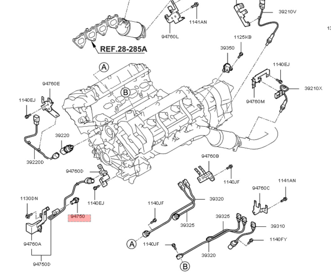 Where Is The Oil Pressure Switch Located On A Sorento