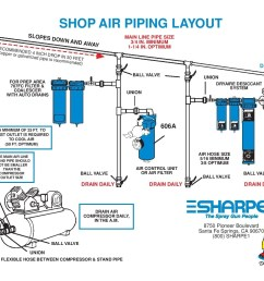 pipe layout page rotated 90 jpg  [ 1650 x 1275 Pixel ]