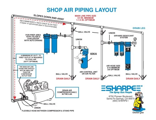 small resolution of pipe layout page rotated 90 jpg
