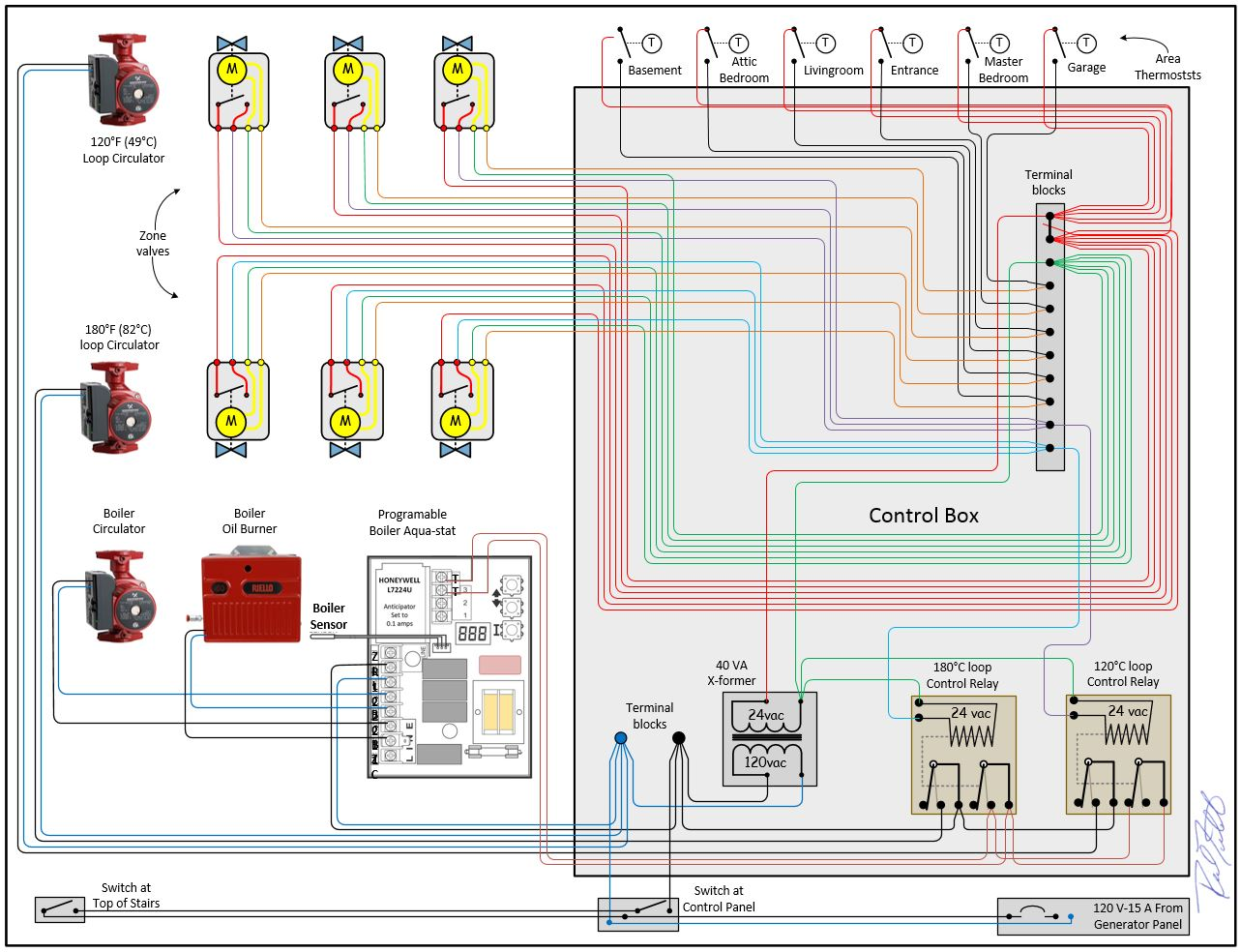 s plan wiring diagram system boiler trailer plug 7 pin uk heating and air vents