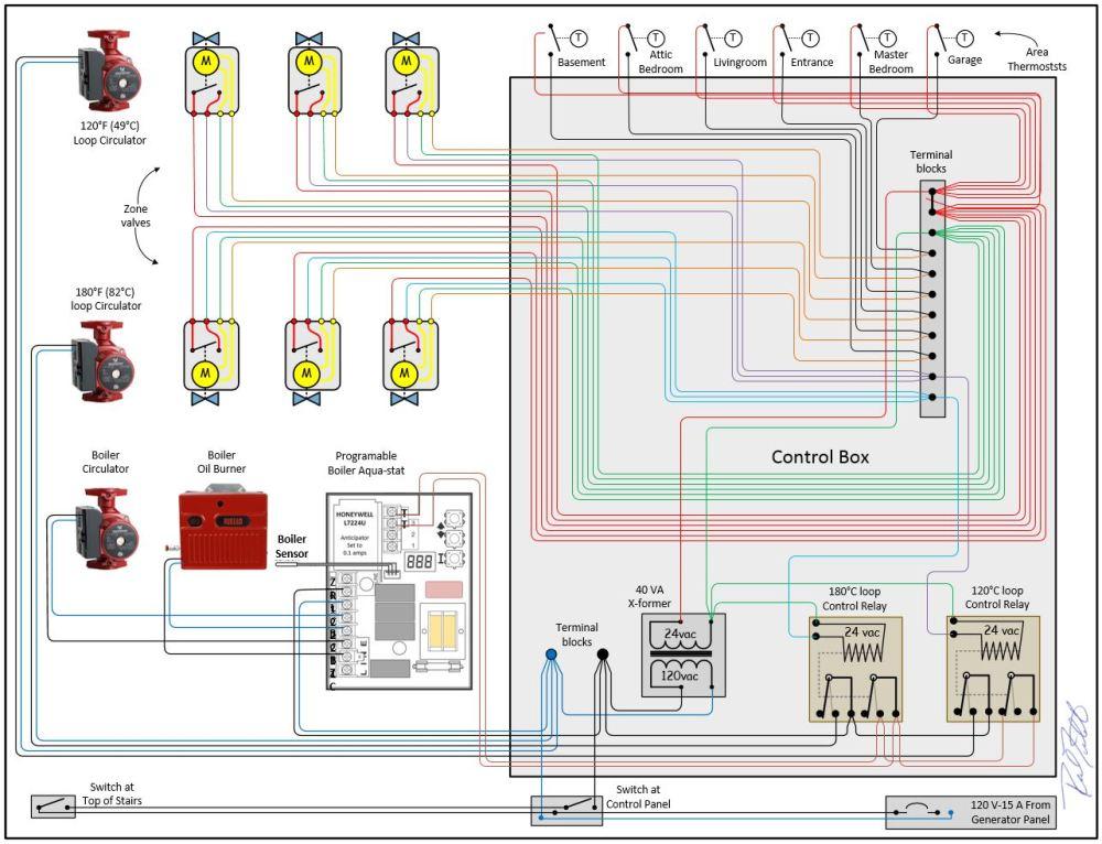 medium resolution of boiler wiring final
