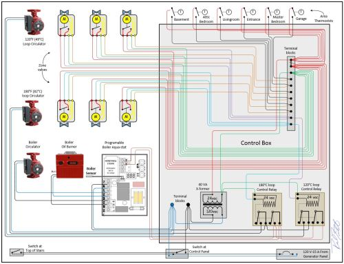 small resolution of boiler wiring final