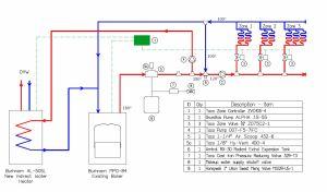 4 Way Mixing Valve Piping Diagram | Wiring Library
