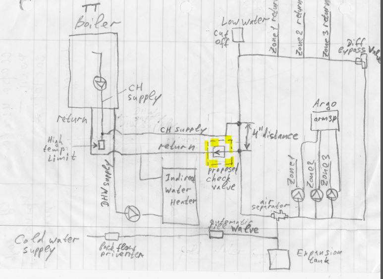 Argo Wiring Diagram Wiring Diagram G11