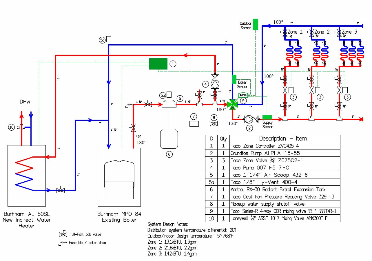 contactor wiring diagram underfloor heating lancer audio valve actuator lock