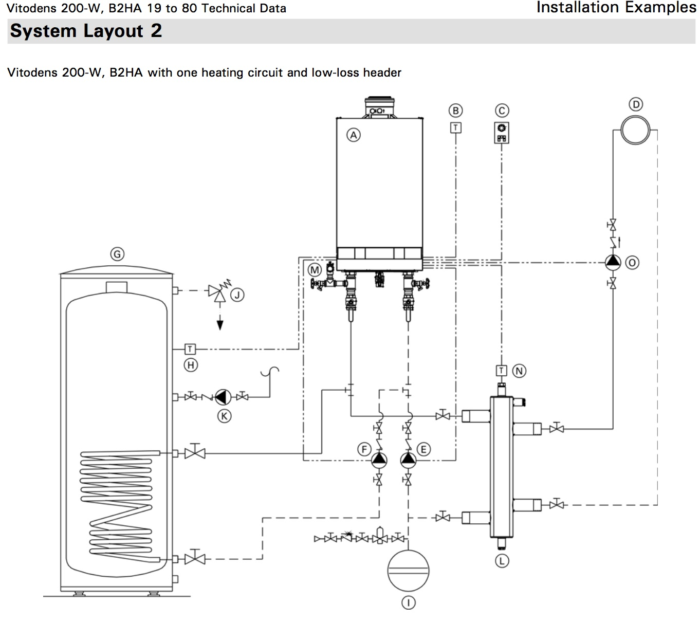 Wiring Diagram For S Plan Heating System Gandul 45 77 79 119 Residential Electrical Wiring Diagrams  sc 1 st  Zielgate.com : s plan heating wiring diagram - yogabreezes.com